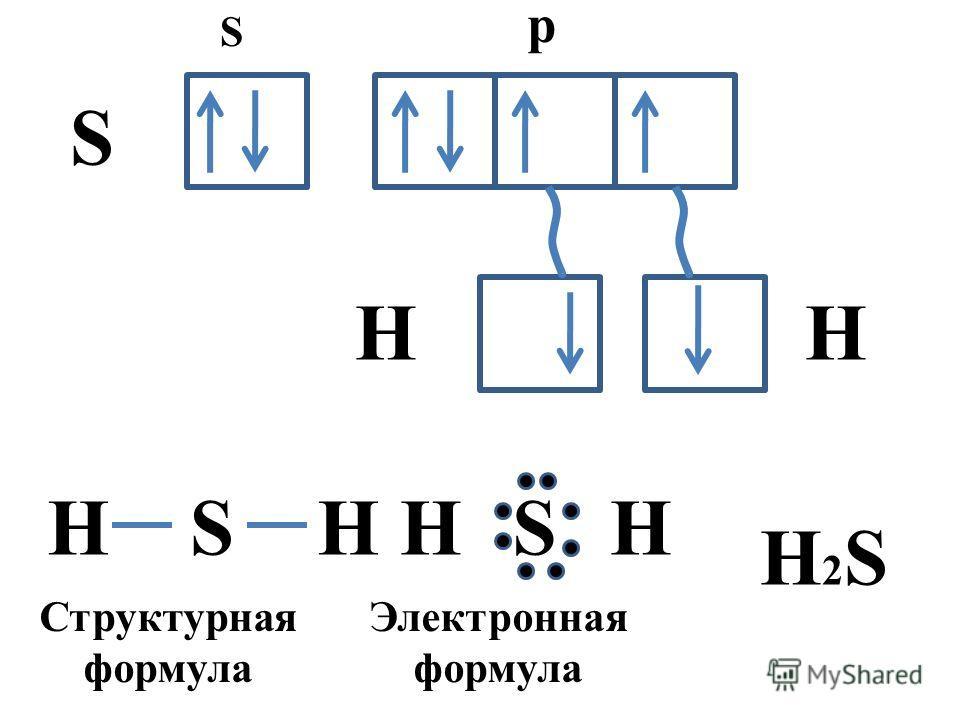 S p H S SHSH Структурная формула Электронная формула H2SH2S H HH
