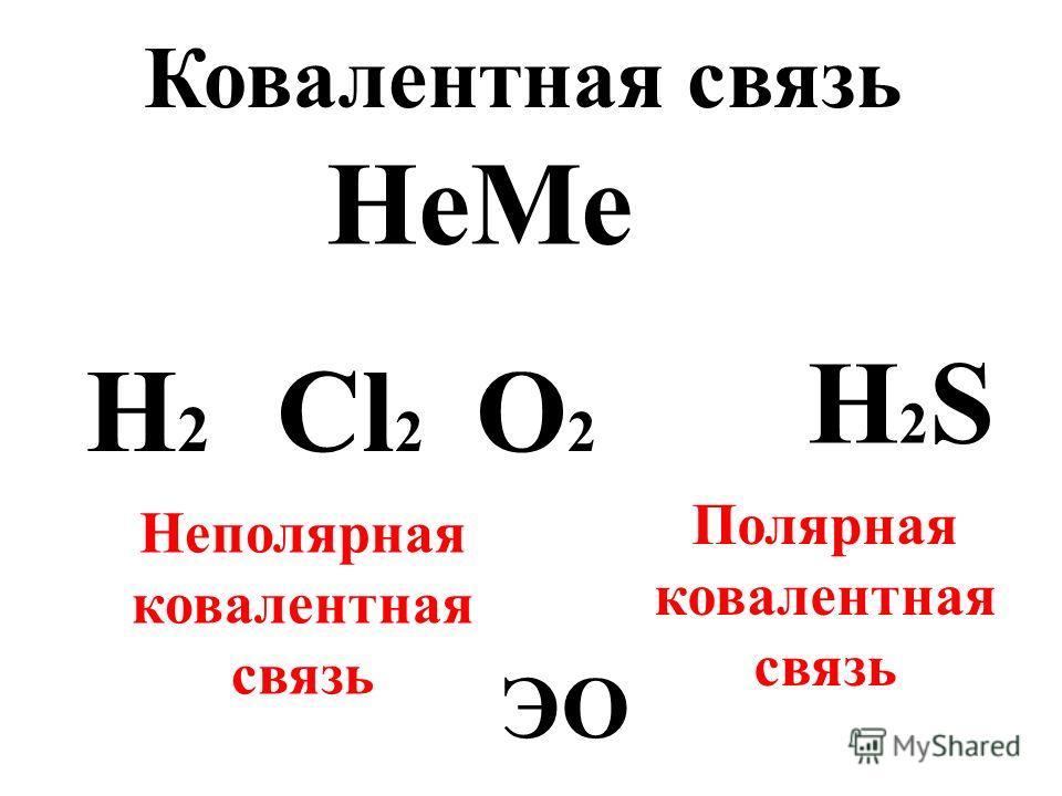 Ковалентная связь Н2Н2 Cl 2 О2О2 H2SH2S НеМе Неполярная ковалентная связь Полярная ковалентная связь ЭО