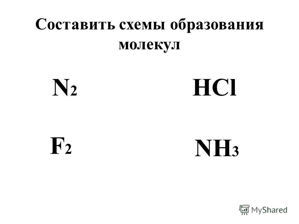 Составить схемы образования молекул N2N2 F2F2 NH 3 HCl