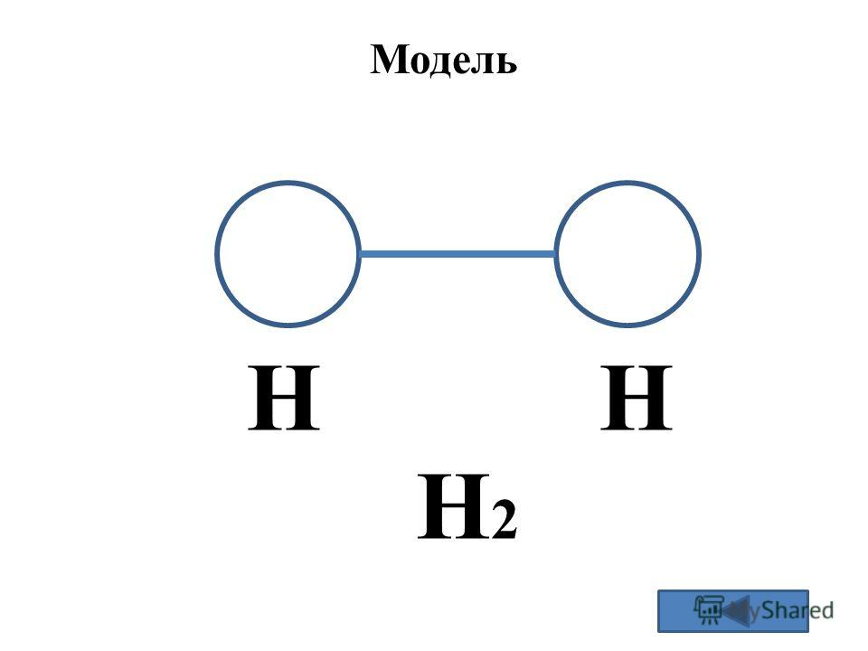 Модель НН Н2Н2