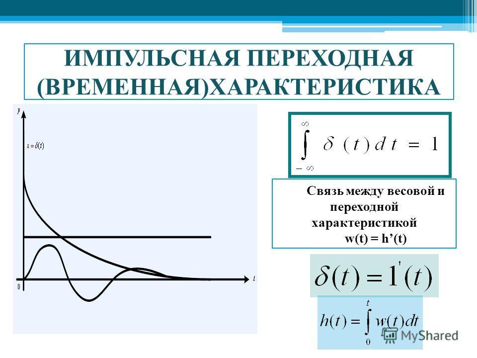 ИМПУЛЬСНАЯ ПЕРЕХОДНАЯ (ВРЕМЕННАЯ)ХАРАКТЕРИСТИКА Связь между весовой и переходной характеристикой w(t) = h(t)