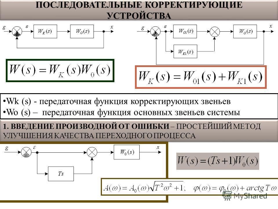 ПОСЛЕДОВАТЕЛЬНЫЕ КОРРЕКТИРУЮЩИЕ УСТРОЙСТВА Wk (s) - передаточная функция корректирующих звеньев Wo (s) – передаточная функция основных звеньев системы 1. ВВЕДЕНИЕ ПРОИЗВОДНОЙ ОТ ОШИБКИ – ПРОСТЕЙШИЙ МЕТОД УЛУЧШЕНИЯ КАЧЕСТВА ПЕРЕХОДНОГО ПРОЦЕССА