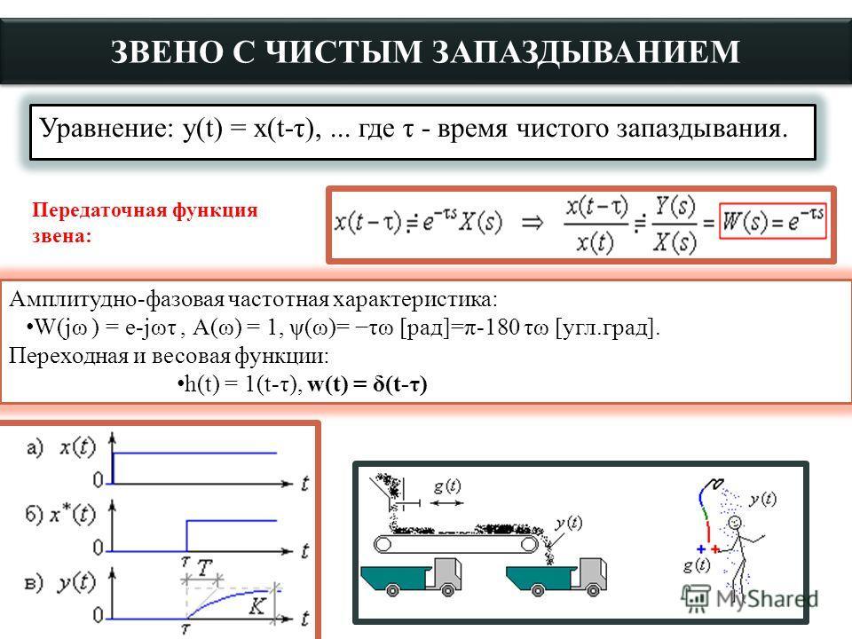 ЗВЕНО С ЧИСТЫМ ЗАПАЗДЫВАНИЕМ Уравнение: y(t) = x(t-τ),... где τ - время чистого запаздывания. Амплитудно-фазовая частотная характеристика: W(jω ) = e-jωτ, А(ω) = 1, ψ(ω)= τω [рад]=π-180 τω [угл.град]. Переходная и весовая функции: h(t) = 1(t-τ), w(t)