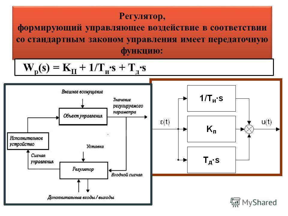 Регулятор, формирующий управляющее воздействие в соответствии со стандартным законом управления имеет передаточную функцию: W р (s) = K П + 1/T и ·s + T д ·s