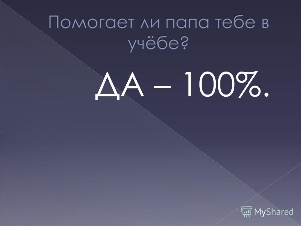 ДА – 100%.