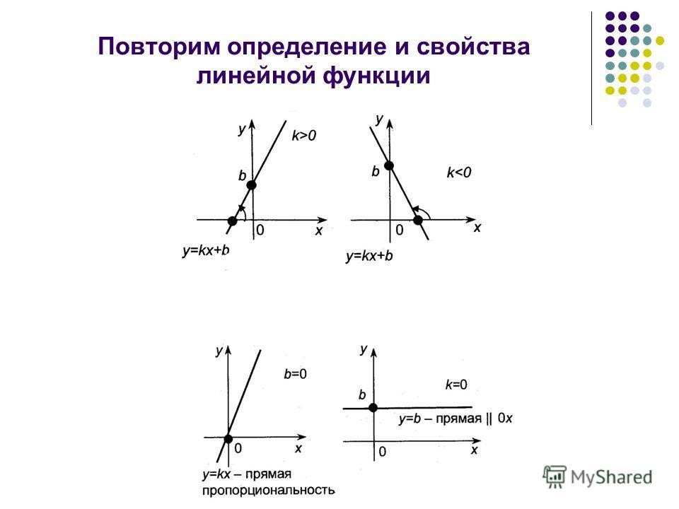Повторим определение и свойства линейной функции