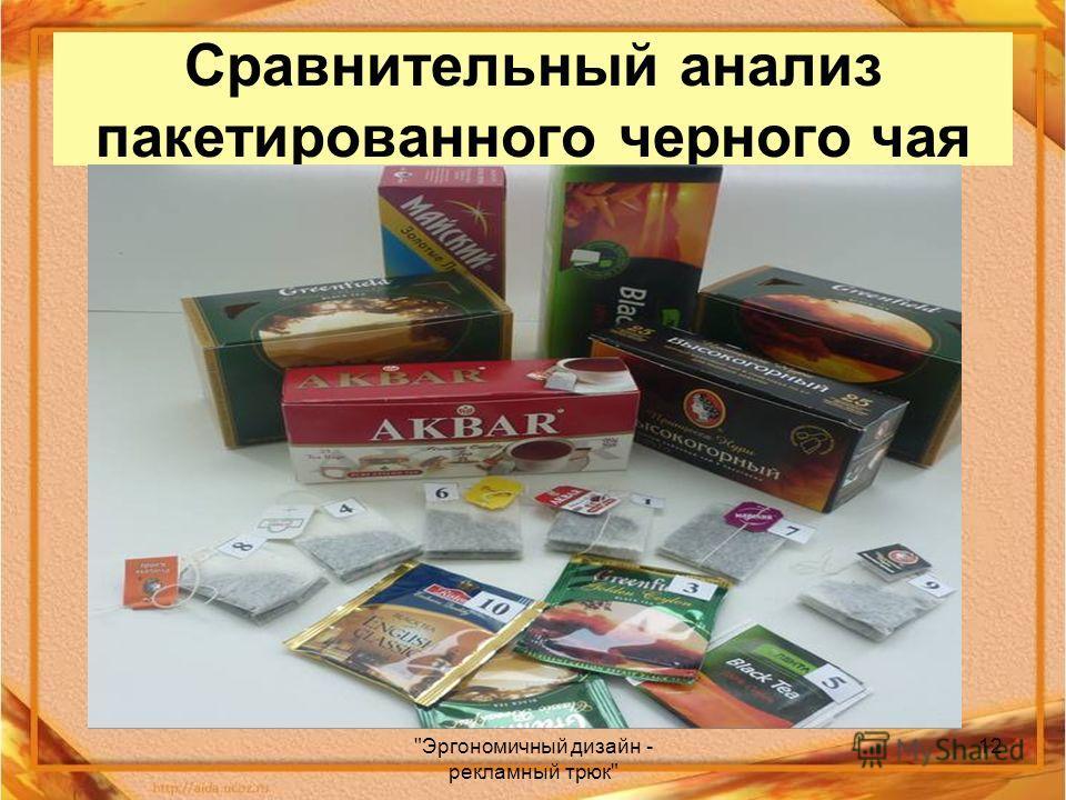 Эргономичный дизайн - рекламный трюк 12 Сравнительный анализ пакетированного черного чая