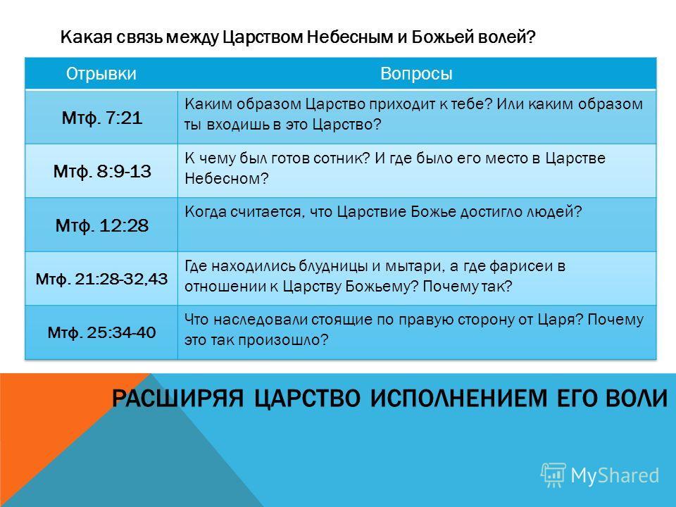 РАСШИРЯЯ ЦАРСТВО ИСПОЛНЕНИЕМ ЕГО ВОЛИ Какая связь между Царством Небесным и Божьей волей?