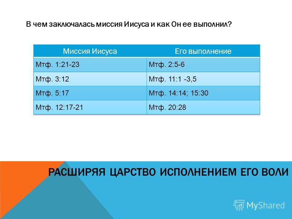 РАСШИРЯЯ ЦАРСТВО ИСПОЛНЕНИЕМ ЕГО ВОЛИ В чем заключалась миссия Иисуса и как Он ее выполнил?