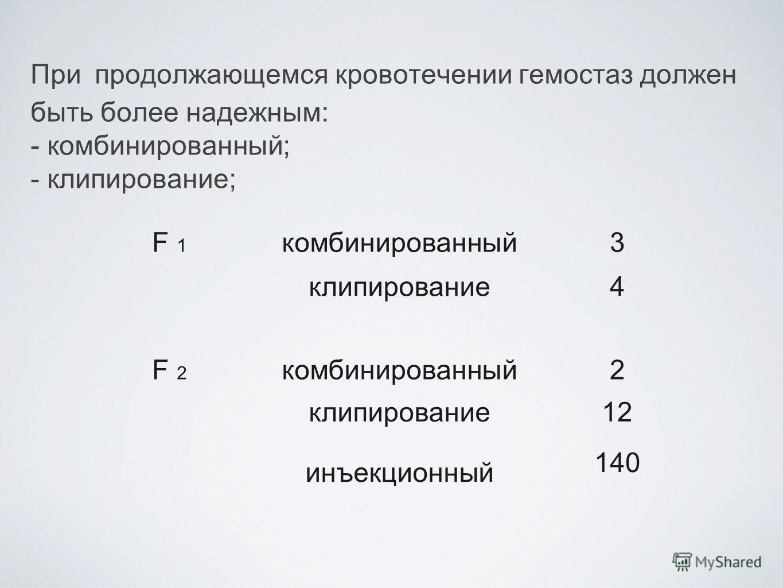 При продолжающемся кровотечении гемостаз должен быть более надежным: - комбинированный; - клипирование; F 1 комбинированный3 клипирование4 F 2 комбинированный2 клипирование12 инъекционный 140