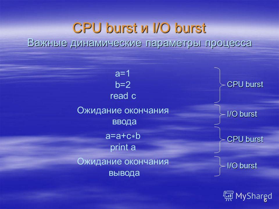 6 CPU burst и I/O burst Важные динамические параметры процесса a=1 b=2 read c Ожидание окончания ввода a=a+c b print a Ожидание окончания вывода CPU burst I/O burst