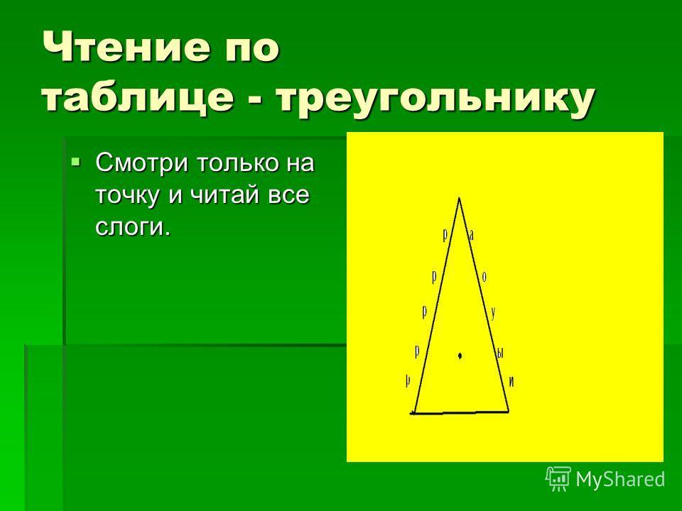 Чтение по таблице - треугольнику Смотри только на точку и читай все слоги. Смотри только на точку и читай все слоги.