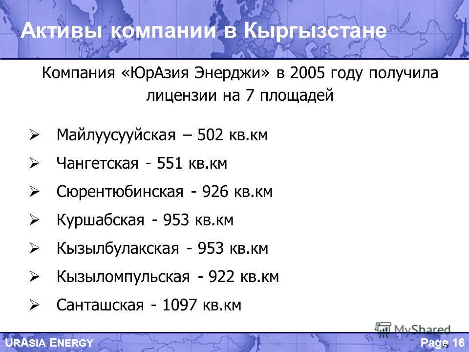 Page 16 U R A SIA E NERGY 16 Активы компании в Кыргызстане Компания «ЮрАзия Энерджи» в 2005 году получила лицензии на 7 площадей Майлуусууйская – 502 кв.км Чангетская - 551 кв.км Сюрентюбинская - 926 кв.км Куршабская - 953 кв.км Кызылбулакская - 953