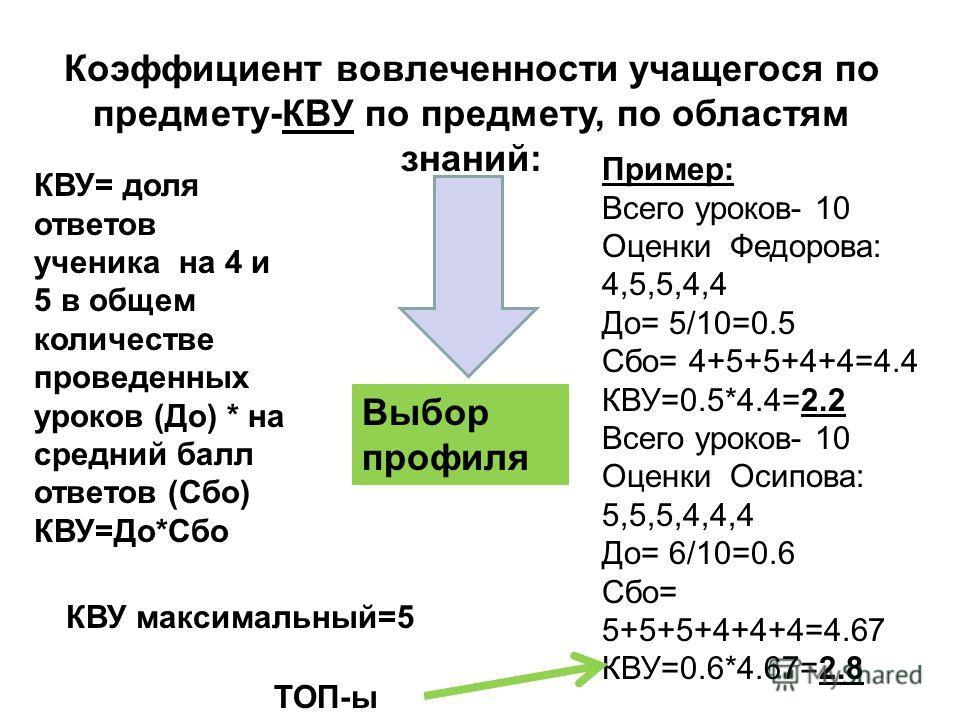 Коэффициент вовлеченности учащегося по предмету-КВУ по предмету, по областям знаний: Выбор профиля КВУ= доля ответов ученика на 4 и 5 в общем количестве проведенных уроков (До) * на средний балл ответов (Сбо) КВУ=До*Сбо Пример: Всего уроков- 10 Оценк