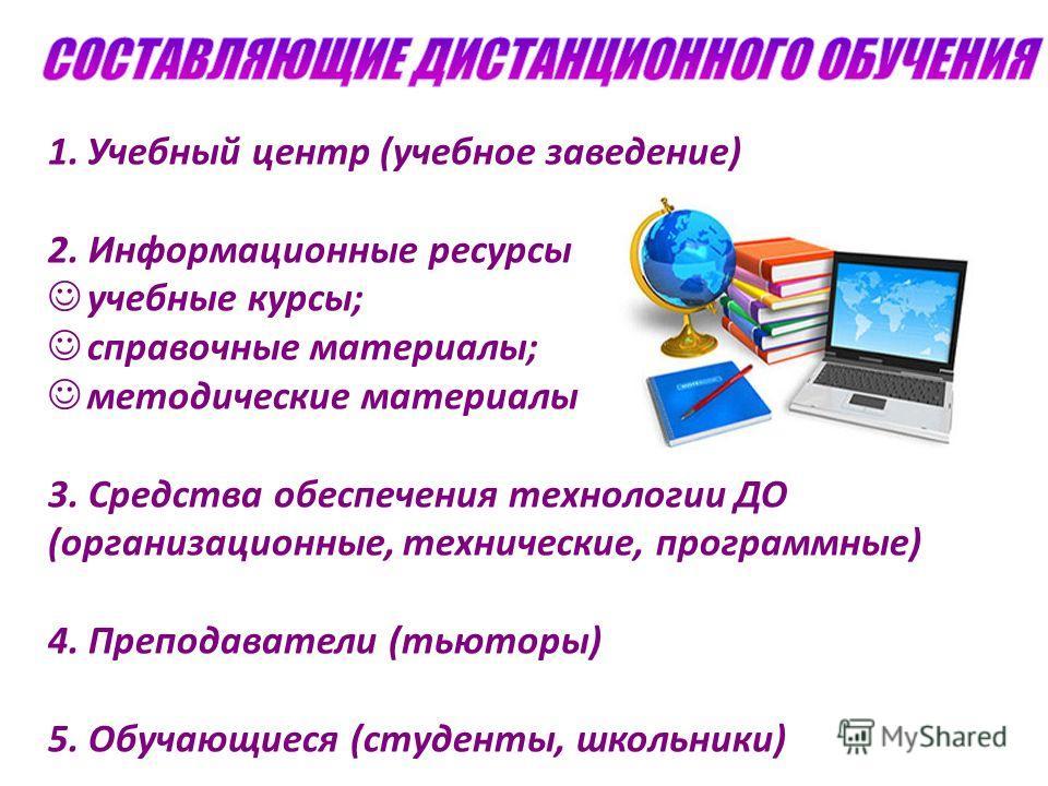 1.Учебный центр (учебное заведение) 2. Информационные ресурсы учебные курсы; справочные материалы; методические материалы 3. Средства обеспечения технологии ДО (организационные, технические, программные) 4. Преподаватели (тьюторы) 5. Обучающиеся (сту