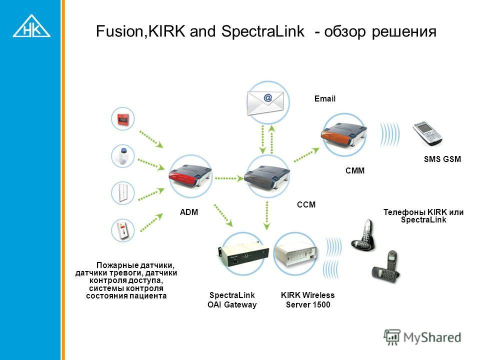 Fusion,KIRK and SpectraLink - обзор решения ADM CCM CMM Email SMS GSM SpectraLink OAI Gateway Телефоны KIRK или SpectraLink Пожарные датчики, датчики тревоги, датчики контроля доступа, системы контроля состояния пациента KIRK Wireless Server 1500