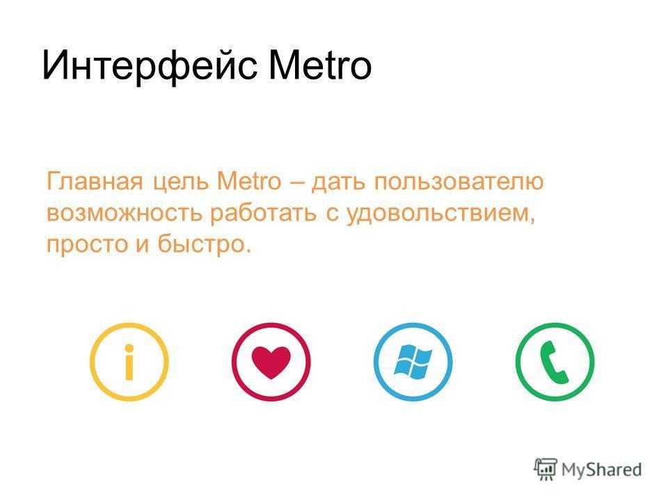 Интерфейс Metro Главная цель Metro – дать пользователю возможность работать с удовольствием, просто и быстро.