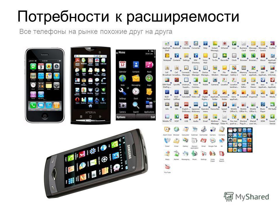 Потребности к расширяемости Все телефоны на рынке похожие друг на друга