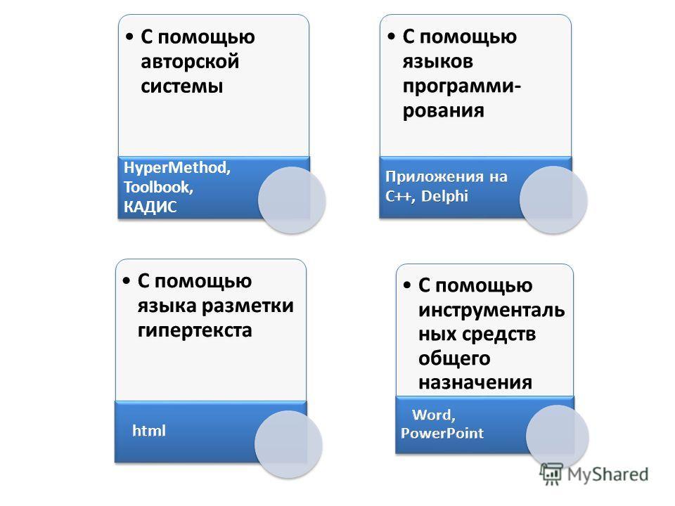 HyperMethod, Toolbook, КАДИС