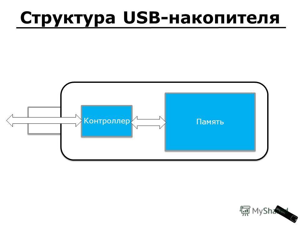 Контроллер Память Структура USB-накопителя
