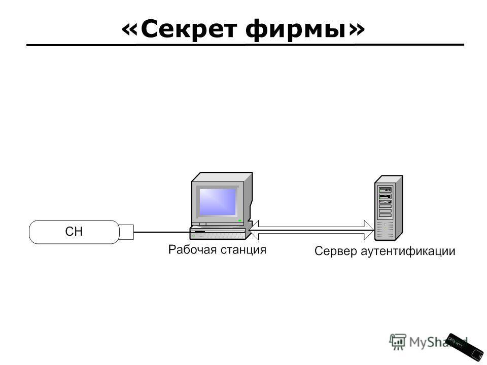 «Секрет фирмы»
