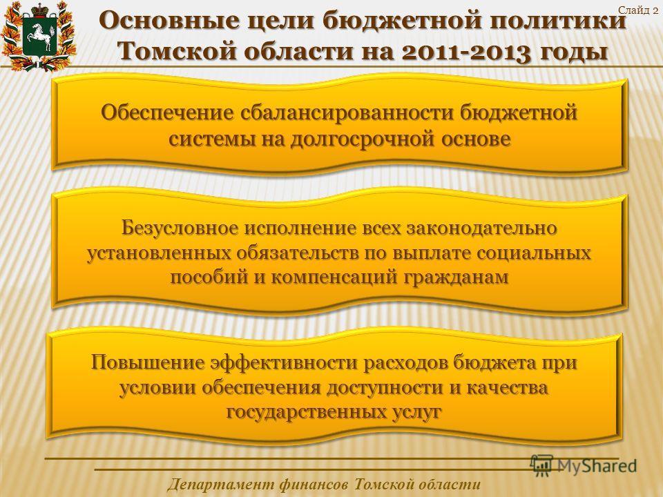 Департамент финансов Томской области Обеспечение сбалансированности бюджетной системы на долгосрочной основе Безусловное исполнение всех законодательно установленных обязательств по выплате социальных пособий и компенсаций гражданам Основные цели бюд