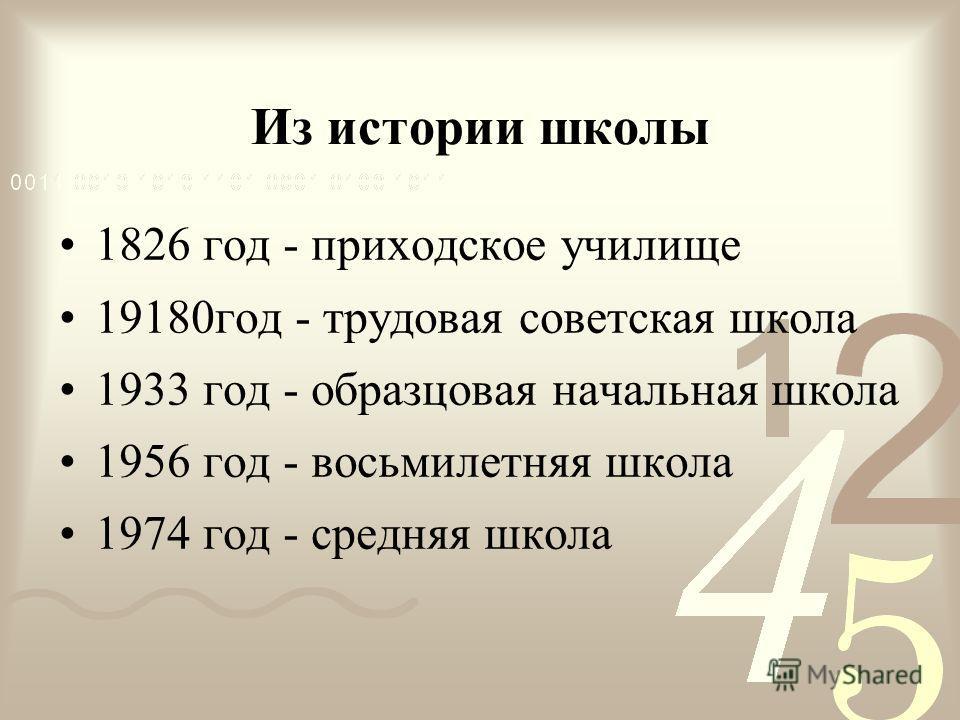 Из истории школы 1826 год - приходское училище 19180год - трудовая советская школа 1933 год - образцовая начальная школа 1956 год - восьмилетняя школа 1974 год - средняя школа
