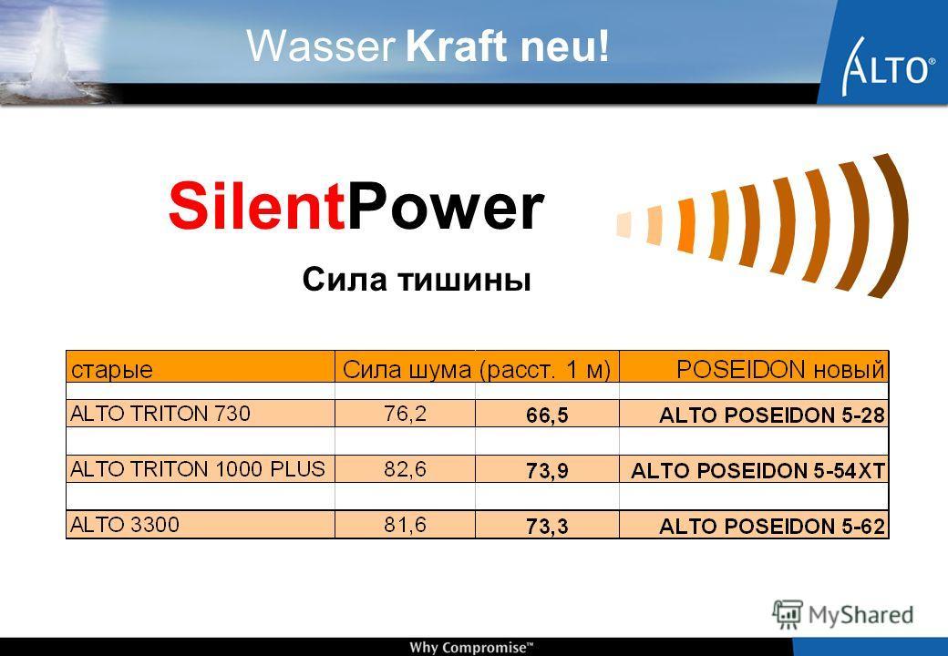 Wasser Kraft neu! Силовой агрегат POSEIDON 5 Усовершенствованная технология рядного расположения поршней в помпе Новый двигатель помпы усиленная головка цилиндров Керамические поршни 1450 об./мин., 4-х полюсной SilentPower Сила тишины