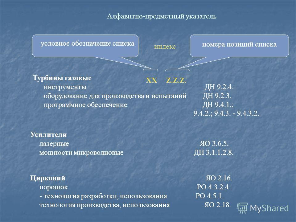 Алфавитно-предметный указатель условное обозначение списка номера позиций списка ХХ Z.Z.Z. индекс Турбины газовые инструменты ДН 9.2.4. оборудование для производства и испытаний ДН 9.2.3. программное обеспечение ДН 9.4.1.; 9.4.2.; 9.4.3. - 9.4.3.2. У