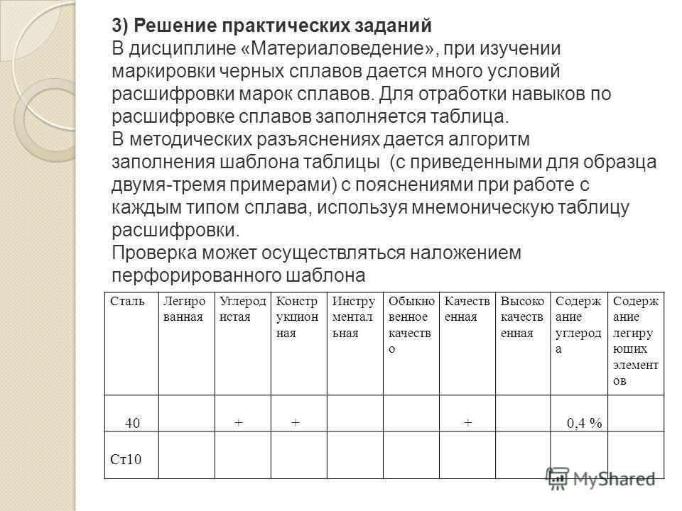 3) Решение практических заданий В дисциплине «Материаловедение», при изучении маркировки черных сплавов дается много условий расшифровки марок сплавов. Для отработки навыков по расшифровке сплавов заполняется таблица. В методических разъяснениях дает