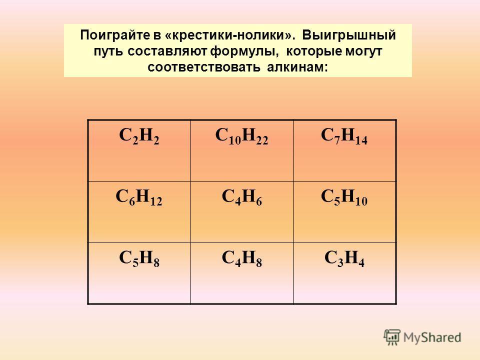 Поиграйте в «крестики-нолики». Выигрышный путь составляют формулы, которые могут соответствовать алкинам: С2Н2С2Н2 С 10 Н 22 С 7 Н 14 С 6 Н 12 С4Н6С4Н6 С 5 Н 10 С5Н8С5Н8 С4Н8С4Н8 С3Н4С3Н4