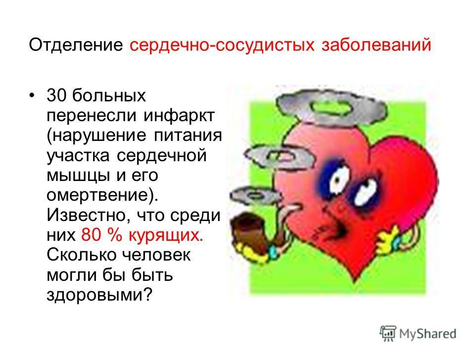 Отделение сердечно-сосудистых заболеваний 30 больных перенесли инфаркт (нарушение питания участка сердечной мышцы и его омертвение). Известно, что среди них 80 % курящих. Сколько человек могли бы быть здоровыми?