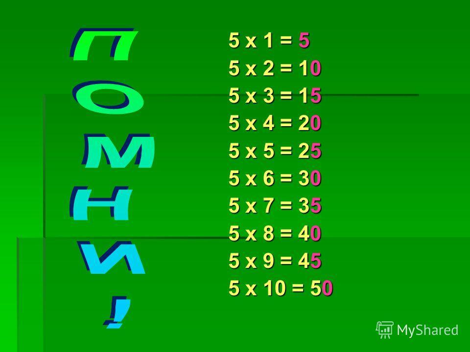 Поздравляю, вы запомнили таблицу умножения на 5!