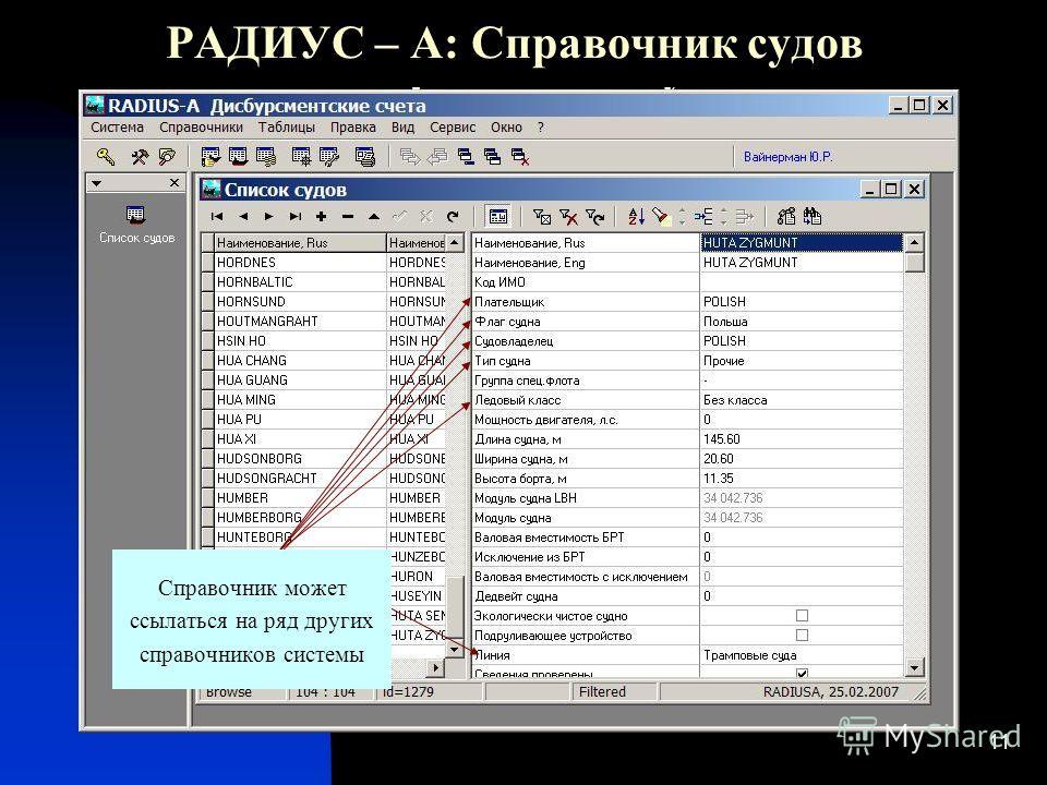11 РАДИУС – А: Справочник судов Справочник может ссылаться на ряд других справочников системы