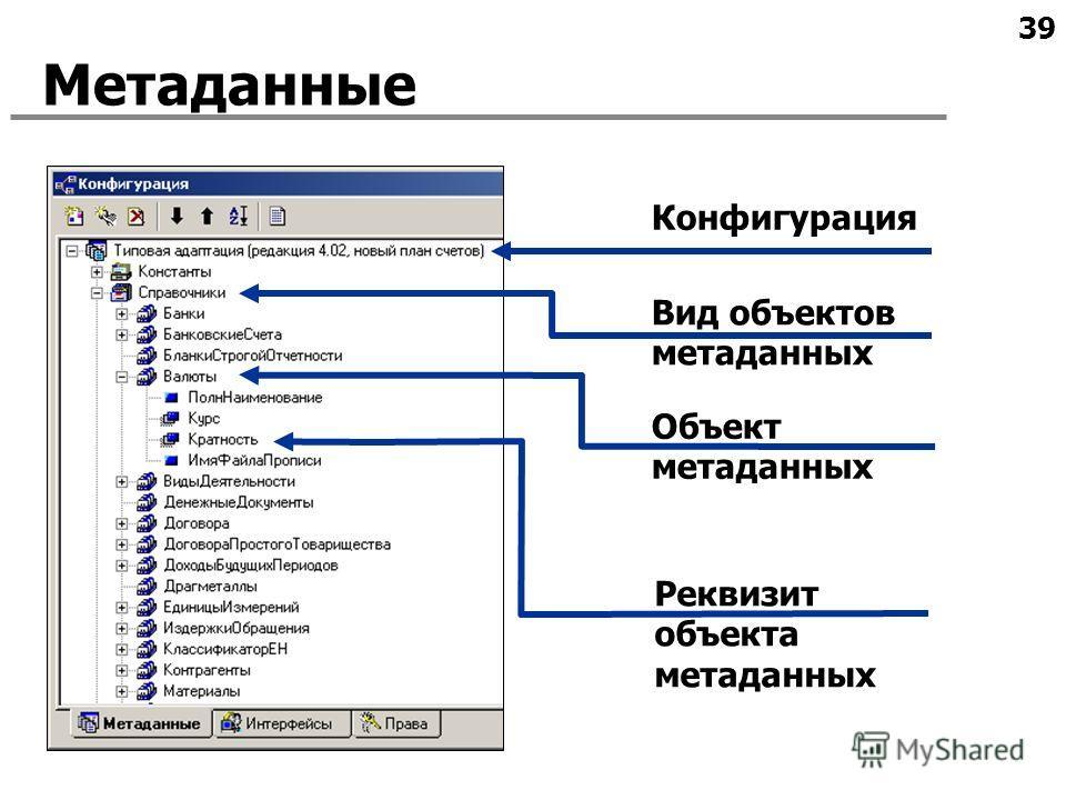 39 Метаданные Конфигурация Вид объектов метаданных Реквизит объекта метаданных Объект метаданных