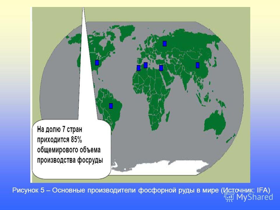 Рисунок 5 – Основные производители фосфорной руды в мире (Источник: IFA)
