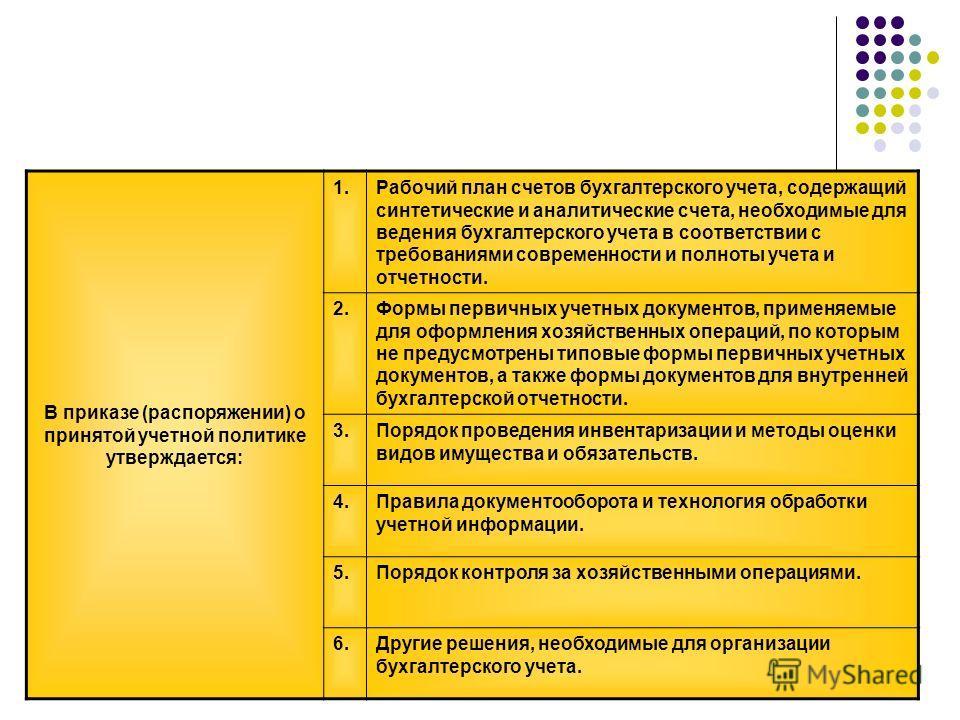 В приказе (распоряжении) о принятой учетной политике утверждается: 1.Рабочий план счетов бухгалтерского учета, содержащий синтетические и аналитические счета, необходимые для ведения бухгалтерского учета в соответствии с требованиями современности и