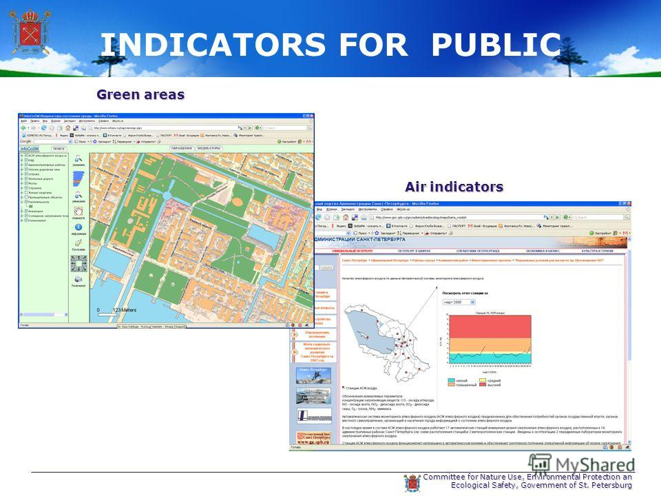 Committee for Nature Use, Environmental Protection an Ecological Safety, Government of St. Petersburg INDICATORS FOR PUBLIC Green areas Air indicators