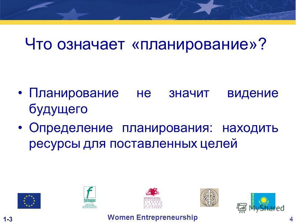 1-34 Women Entrepreneurship Что означает «планирование»? Планирование не значит видение будущего Определение планирования: находить ресурсы для поставленных целей
