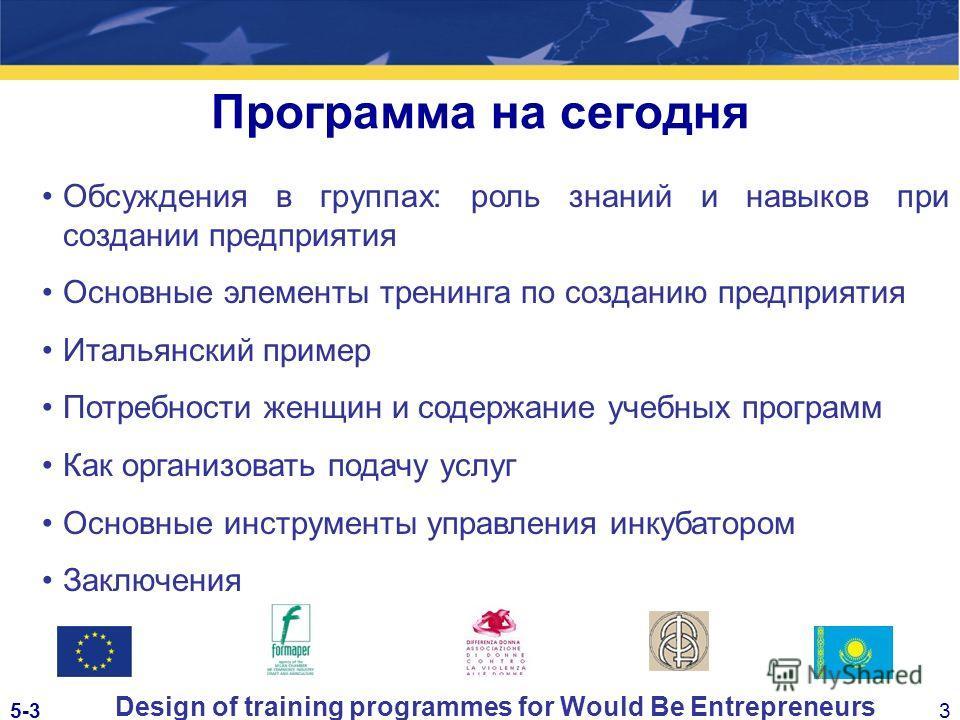 5-33 Design of training programmes for Would Be Entrepreneurs Программа на сегодня Обсуждения в группах: роль знаний и навыков при создании предприятия Основные элементы тренинга по созданию предприятия Итальянский пример Потребности женщин и содержа