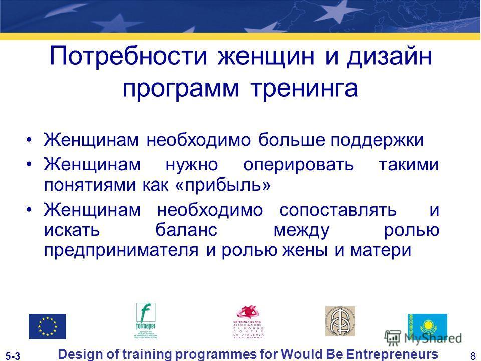 5-38 Design of training programmes for Would Be Entrepreneurs Потребности женщин и дизайн программ тренинга Женщинам необходимо больше поддержки Женщинам нужно оперировать такими понятиями как «прибыль» Женщинам необходимо сопоставлять и искать балан