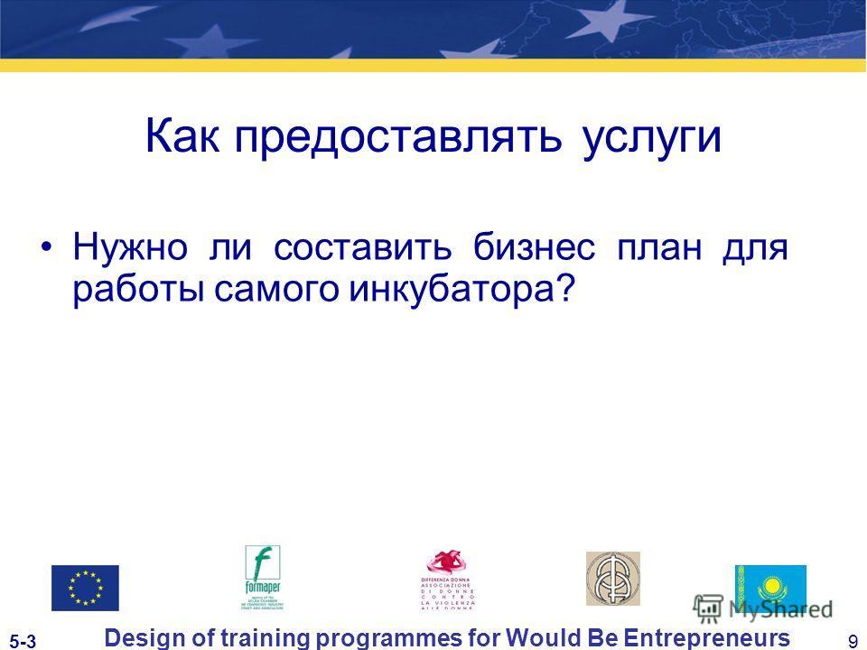 5-39 Design of training programmes for Would Be Entrepreneurs Как предоставлять услуги Нужно ли составить бизнес план для работы самого инкубатора?