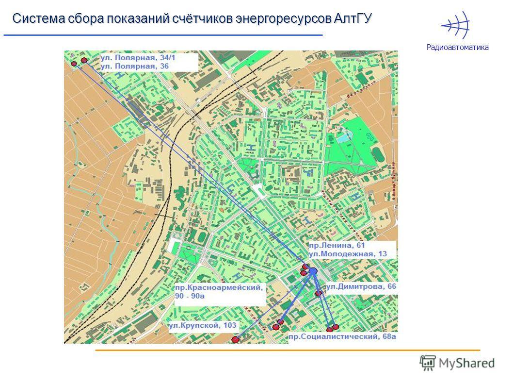 Радиоавтоматика Система сбора показаний счётчиков энергоресурсов АлтГУ