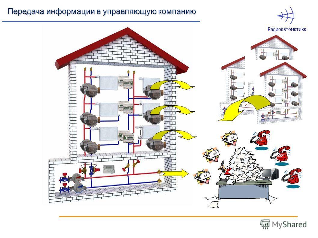 Передача информации в управляющую компанию Радиоавтоматика