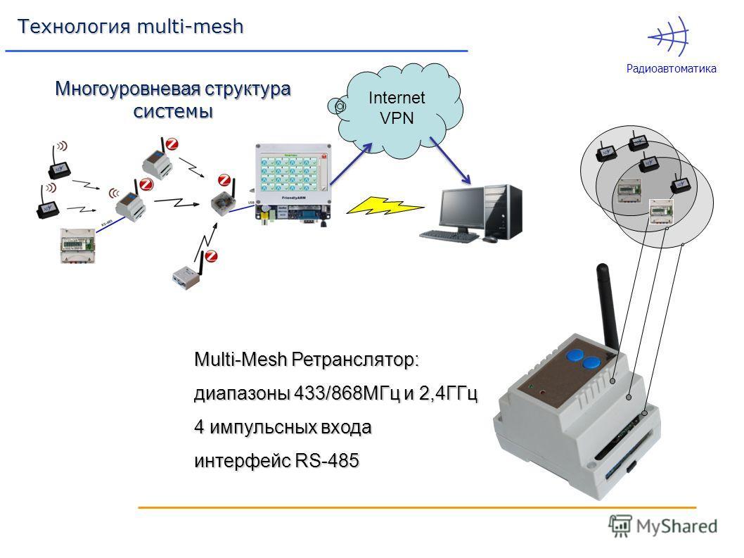 Технология multi-mesh Многоуровневая структура системы Радиоавтоматика Multi-Mesh Ретранслятор: диапазоны 433/868МГц и 2,4ГГц 4 импульсных входа интерфейс RS-485 Internet VPN