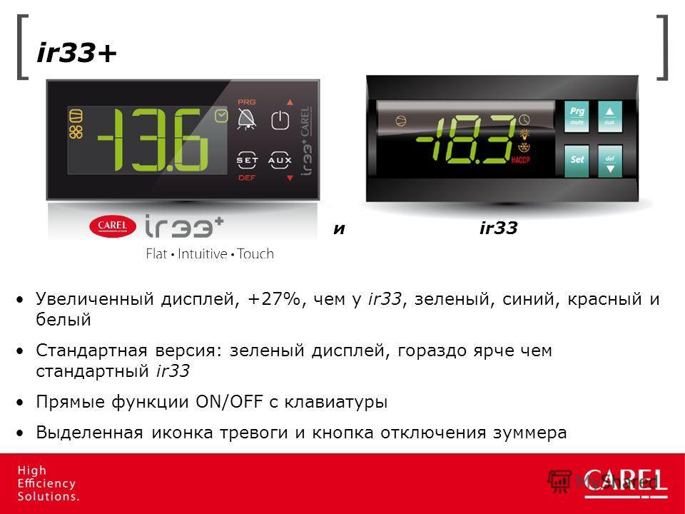ir33+ Увеличенный дисплей, +27%, чем у ir33, зеленый, синий, красный и белый Стандартная версия: зеленый дисплей, гораздо ярче чем стандартный ir33 Прямые функции ON/OFF с клавиатуры Выделенная иконка тревоги и кнопка отключения зуммера и ir33