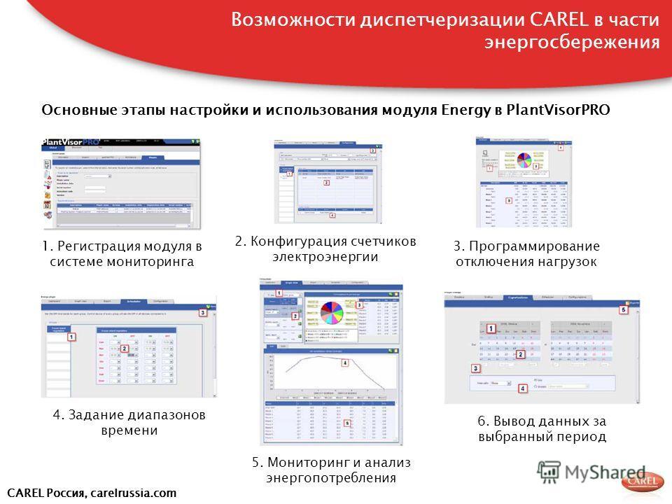 CAREL Россия, carelrussia.com Основные этапы настройки и использования модуля Energy в PlantVisorPRO 1. Регистрация модуля в системе мониторинга 2. Конфигурация счетчиков электроэнергии 3. Программирование отключения нагрузок 4. Задание диапазонов вр