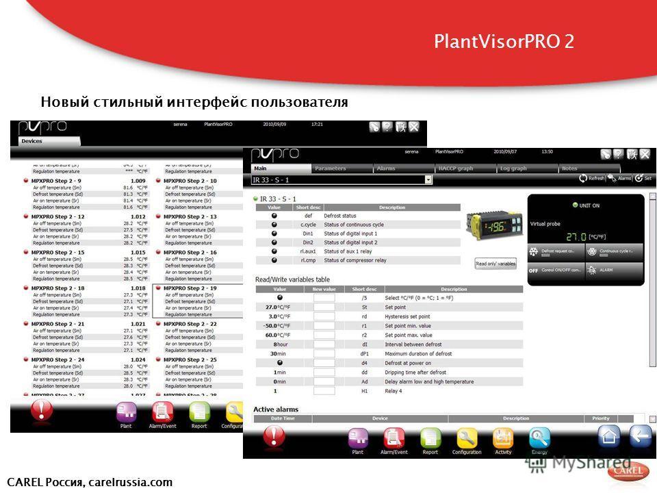 CAREL Россия, carelrussia.com PlantVisorPRO 2 Новый стильный интерфейс пользователя