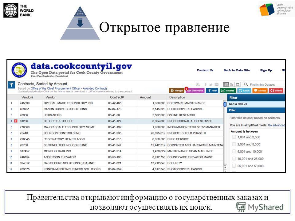 Правительства открывают информацию о государственных заказах и позволяют осуществлять их поиск. Открытое правление