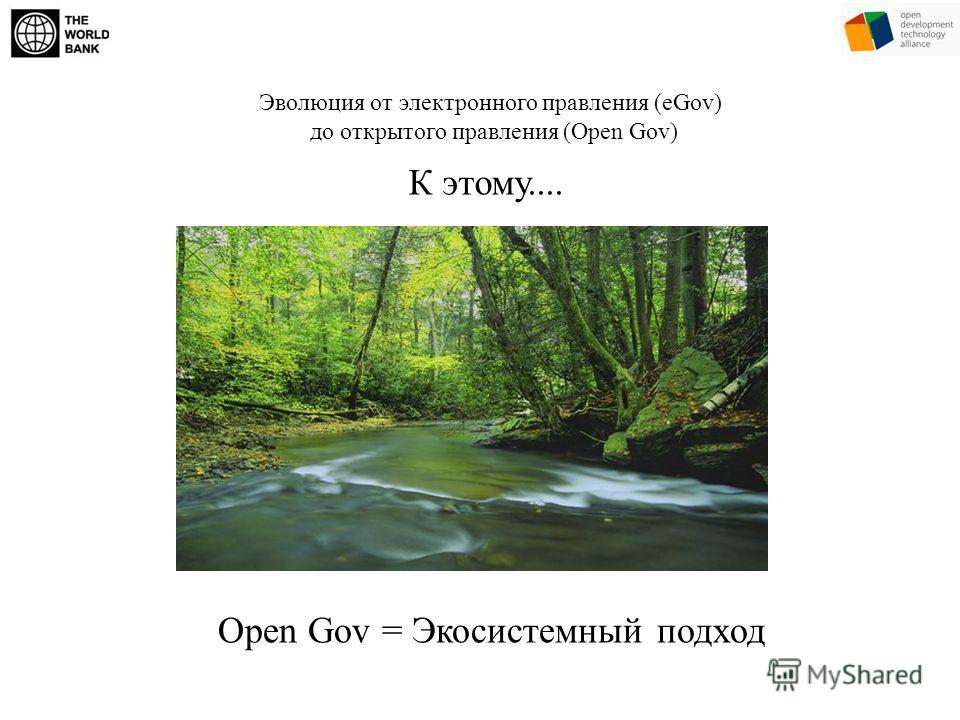 Эволюция от электронного правления (eGov) до открытого правления (Open Gov) Open Gov = Экосистемный подход К этому....